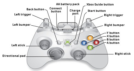 360 Game controller Config download