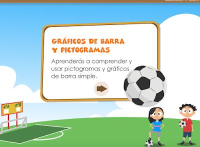 http://odas.educarchile.cl/interactivos/odas_imactiva_2013/oda02.swf