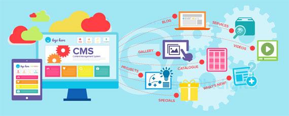 6 lý do nên sử dụng hệ thống quản lý nội dung (CMS)