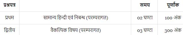 Download PDF For UPPSC Aashram Paddhati Lecturer Syllabus In Hindi