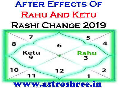 astrologer predictions about After Effects Of Rahu And Ketu Rashi Change 2019