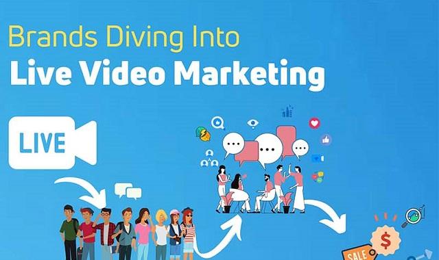 Live Video Marketing: The next level of marketing