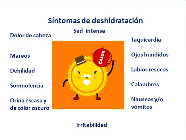 Deshidratacion sintomas en las personas