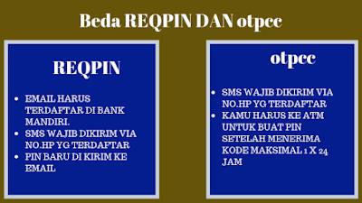 Beda format sms otpcc dan reqpin kartu kredit mandiri