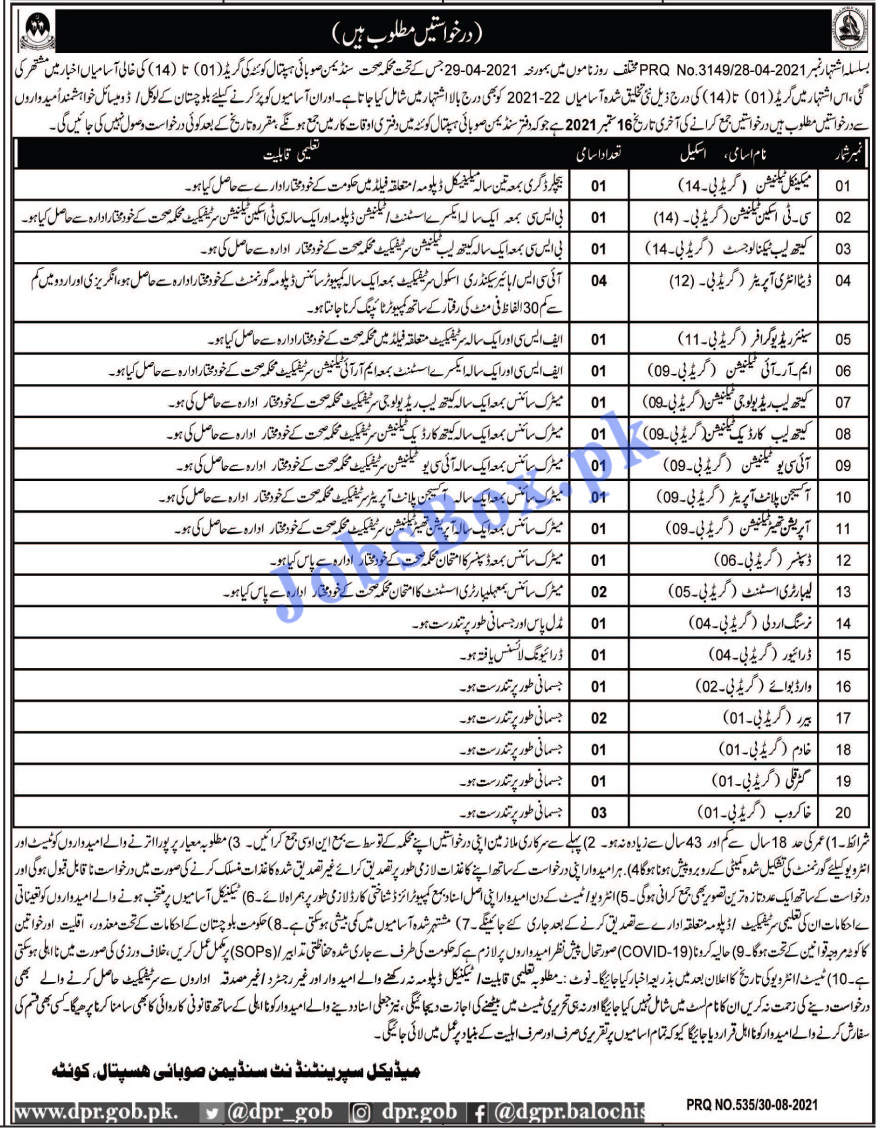 Latest Health Department Balochistan Jobs 2021 Latest