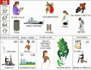 Erek Erek 38 Kode Alam Pohon Petai