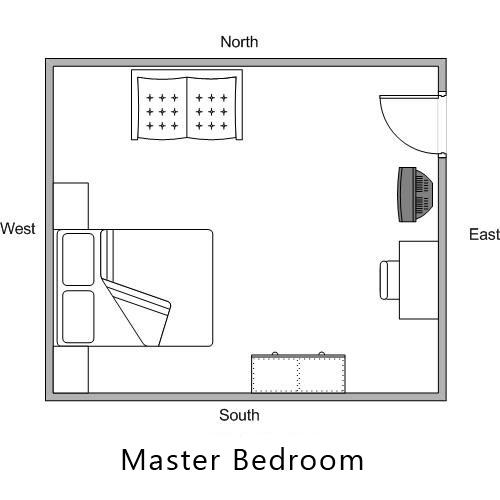 Sofa Set Direction As Per Vastu