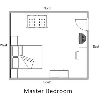 Best Vastu Tips For Your Bedroom