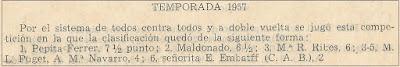 Recorte del Boletín del Club Ajedrez Barcelona nº 78, de junio de 1957