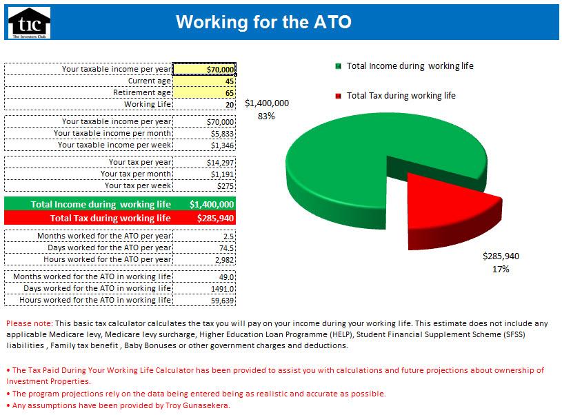 Australian tax calculator 2014 / FOREX Trading