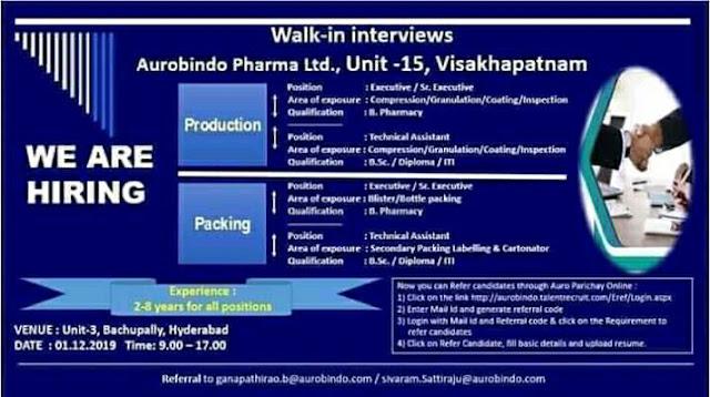 Aurabindo Pharma walk-in interview for multiple positions on 1st December, 2019