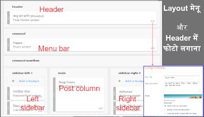 how to write blog in hindi language
