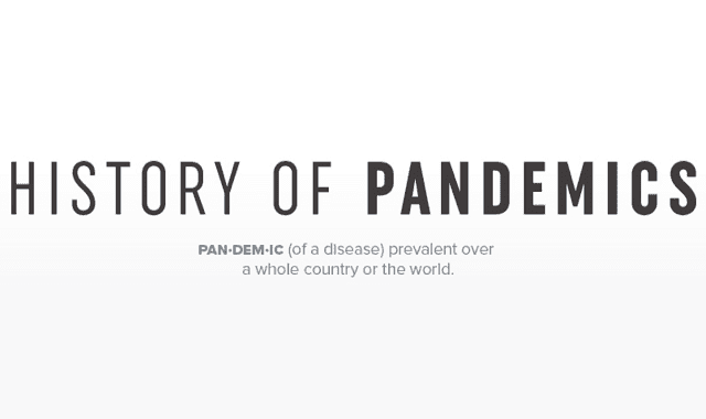 The History of Pandemics #Infographic
