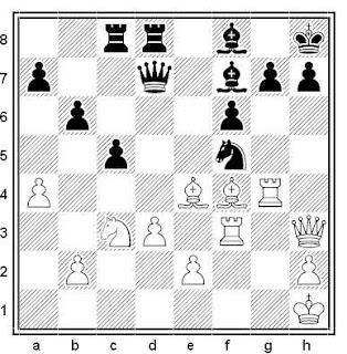 Posición de la partida de ajedrez Krasenkov - Zukmakov (Ostende, 1990)