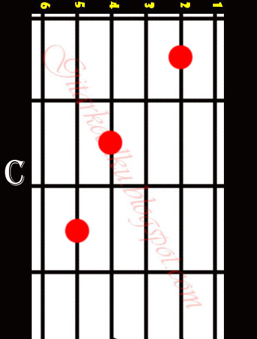 Chord Ungu Dulu Pernah Ada Cinta : chord, pernah, cinta, Kunci, Gitar, Chord, Disini, Indonesia