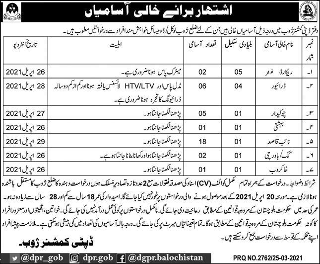 Jobs in Deputy Commissioner District Office Zhob Balochistan