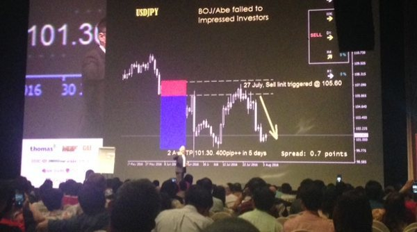 Kunci Sukses Profesional Forex Trader Ala Benny Liang