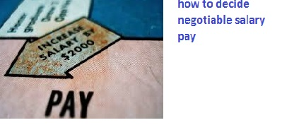 image of how to negotiate salary