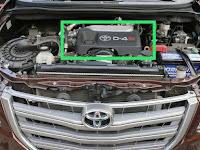 Harga Dan Fisik Tutup Mesin / Cover Engine Atas Toyota Innova Diesel (D4D)