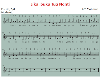 lagu Jika Ibuku Tua Nanti www.simplenews.me