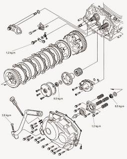 Cara bongkar mesin megapro bak kopling bagian