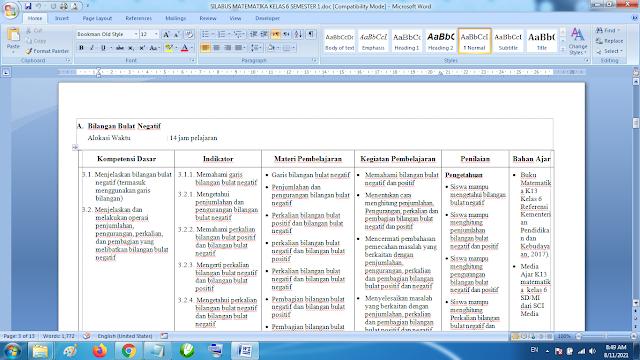 Silabus Matematika Kelas 6 Semester 1 Kurikulum 2013 Revisi Terbaru