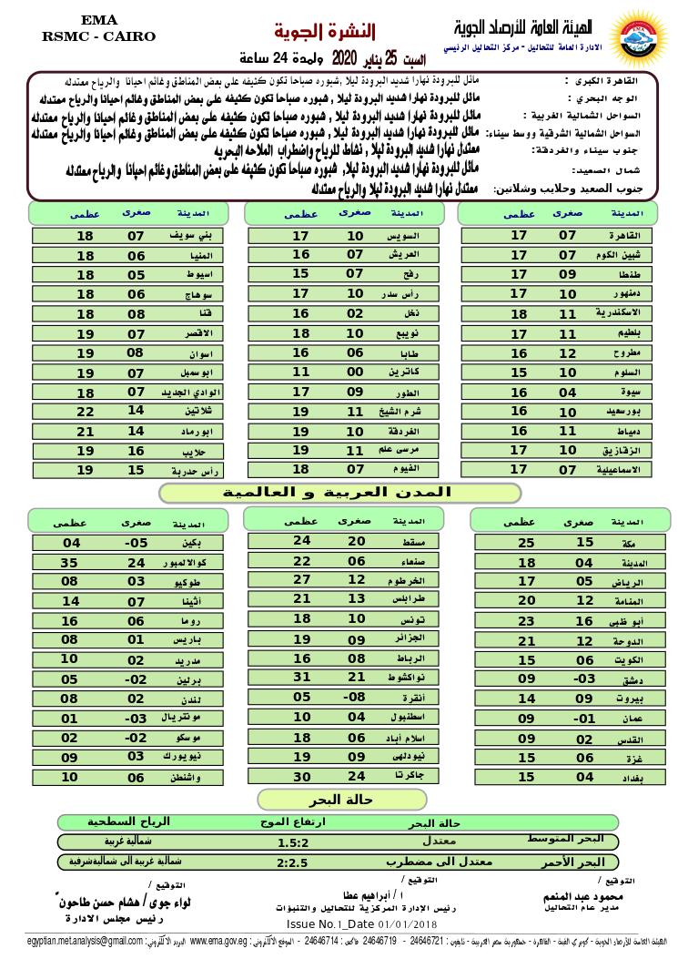 اخبار طقس السبت 25 يناير 2020 النشرة الجوية فى مصر و الدول العربية و العالمية