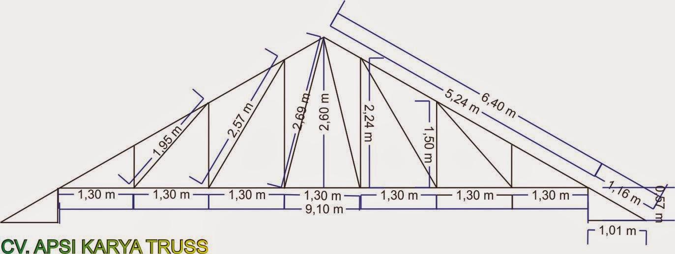 Jarak Kuda Baja Ringan Untuk Spandek New 34 Atap Minimalist Home