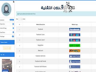 سرقة حسابات الفيسبوك باستخدام الصفحات المزورة