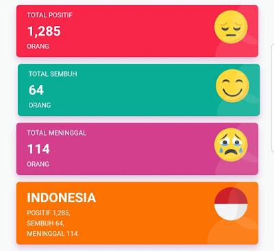 widget-statistik-perkembangan-corona-blogger