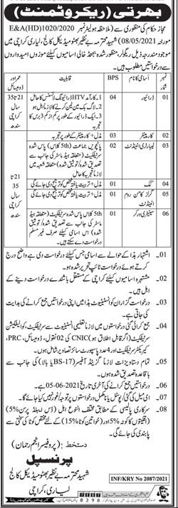 Shaheed Mohtarma Benazir Bhutto Medical College Lyari Karachi Jobs 2021 in Pakistan