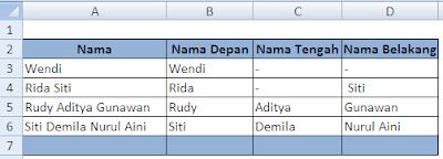 mengambil nama depan, tengah dah belakang dengan rumus Excel