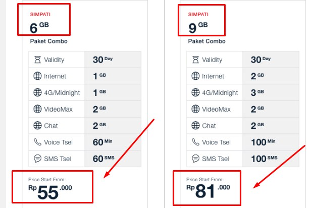 Paket Internet Termurah Combo 6GB Telkomsel April Terbaru 2019 ii