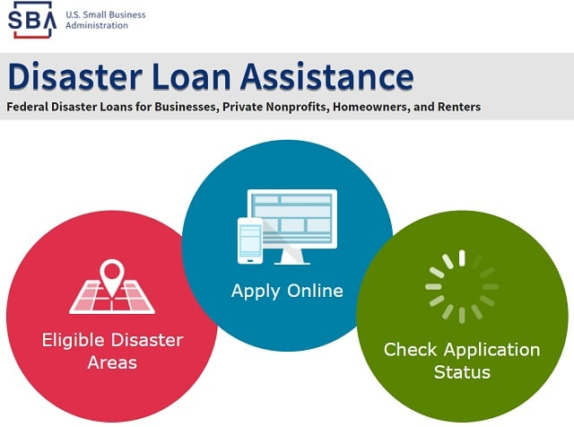 how are sba disaster loans disbursed small business loan