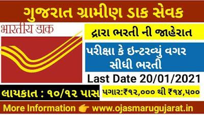 Indian Postal Department (Gujarat Circle) Gramin Dak Sevak Recruitment 2020