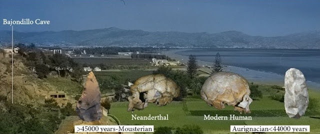 A surprisingly early replacement of Neanderthals by modern humans in southern Spain