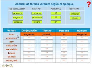 http://www.ceipjuanherreraalcausa.es/Recursosdidacticos/QUINTO/datos/01_Lengua/datos/rdi/U11/05.htm