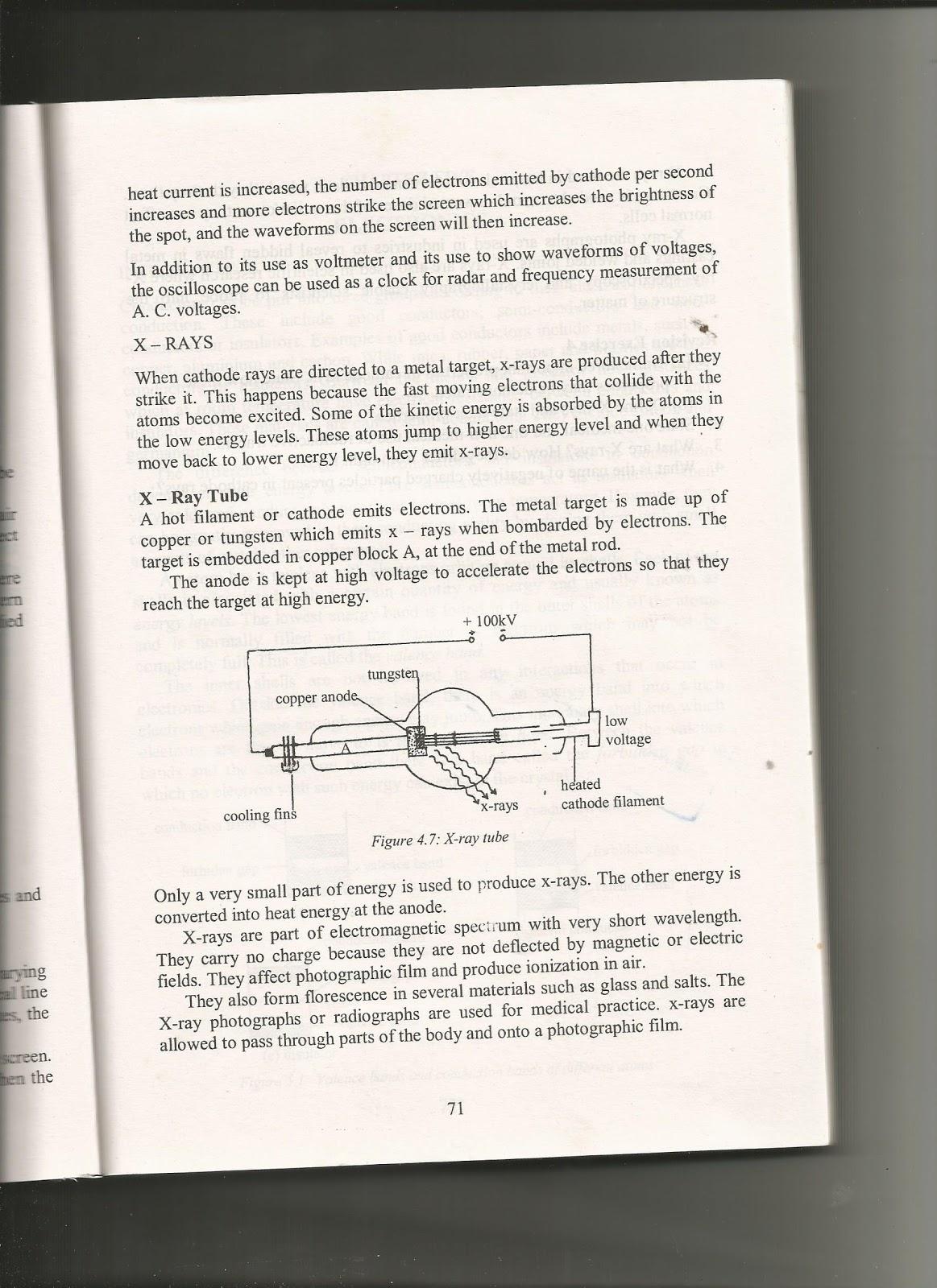 SCIENCE STUDIES BLOG: THERMIONIC EMISSION-----PHYSICS FORM FOUR
