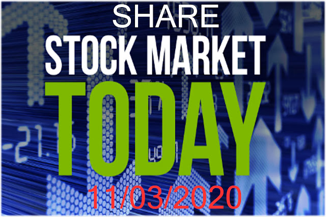 Stock market news today