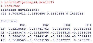 IRIS Flower Data Set (R-002)