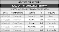 LOTECA 695 - HISTÓRICO JOGO 04