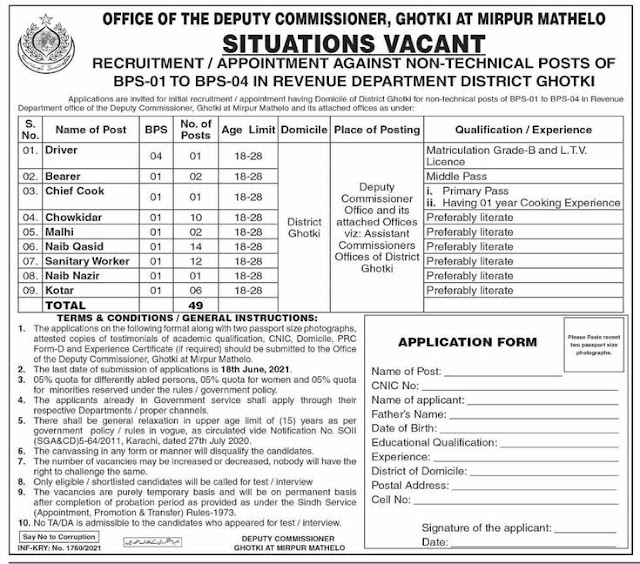 Latest Deputy Commissioner Office Mirpur Matelo Jobs 2021 For Driver, Bearer, Chief Cook And More