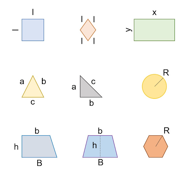 https://www.oblogdomestre.com.br/2019/09/Perimetros.Matematica.html