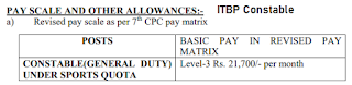 ITBP Constable Salary details