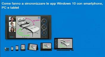 Come Fanno a Sincronizzare App Windows10