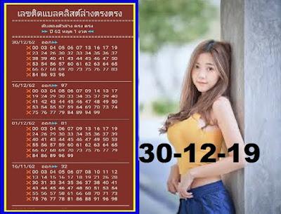 Thailand Lottery Tips 001 Final 3up Facebook Timeline 30 December 2019