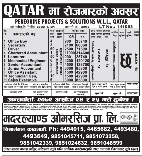 Jobs in Qatar for Nepali, Salary Up to Rs 3,14,600