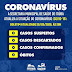 Secretaria de Saúde de Itiúba informa que não há casos suspeitos ou confirmados de coronavírus