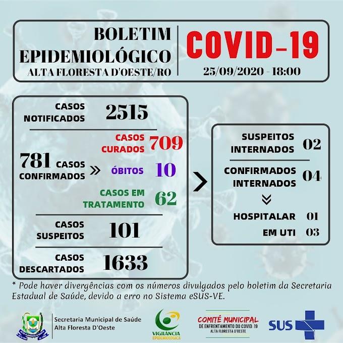 Alta Floresta: 6 novos casos são confirmados de coronavírus nesta sexta-feira