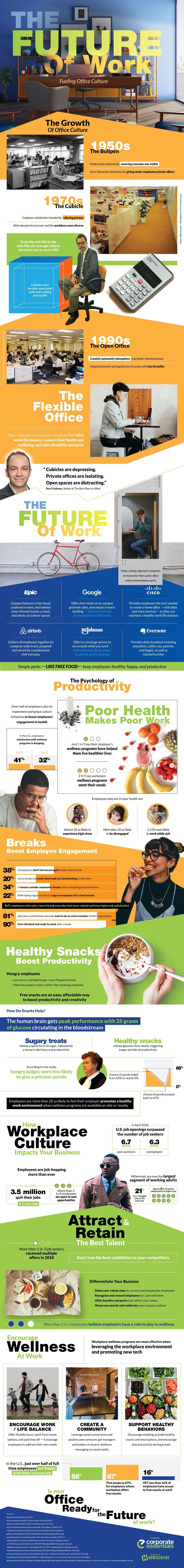 Are Snacks The Key To Office Success? #infographic